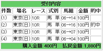 20101128_tokyo2
