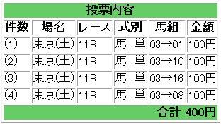 20110212_tokyo2