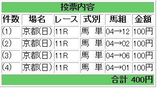 20110213_kyoto2