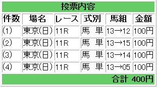 20110220_tokyo2