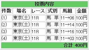 20110514_tokyo2