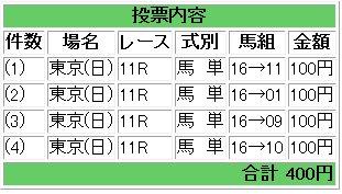 20110515_tokyo2