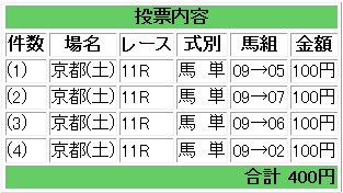 20110528_kyoto2