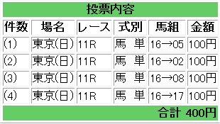 20110529_tokyo2