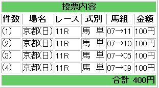 20120115_kyoto2