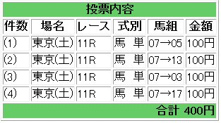 20120428_tokyo2