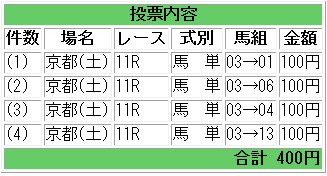 20121110_kyoto2
