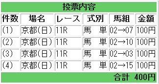 20121111_kyoto2