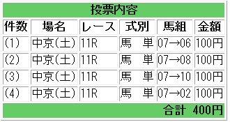 20121201_tyukyo2