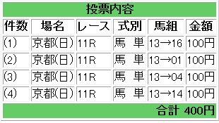 20130127_kyoto2
